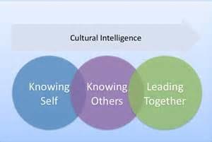 diversity cultural intelligence